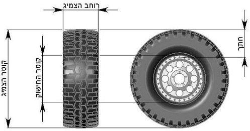 מקורי מידע על נתוני צמיגים - פורום טכני לרכב - פורום רכב - פורום לרכב CY-85