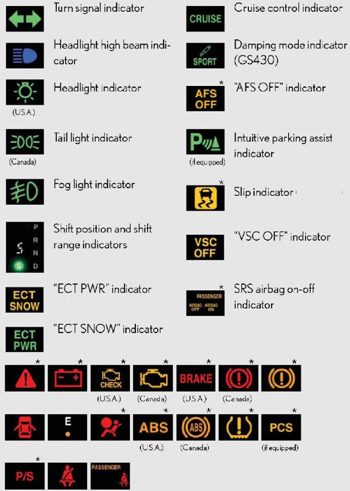 Showthread on 1996 jeep cherokee sport fuse box diagram